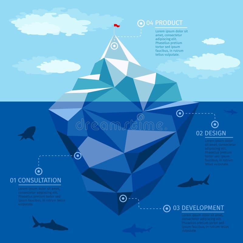Infographic vektormall för isberg Affär royaltyfri illustrationer