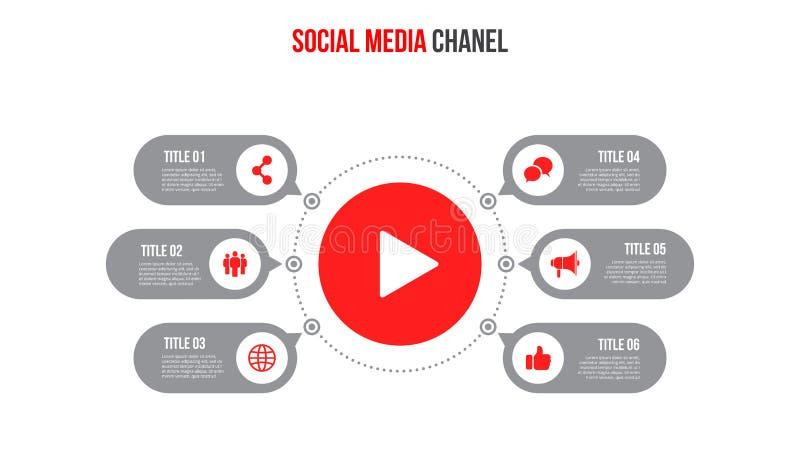Infographic vektoronline-video chanel royaltyfri illustrationer
