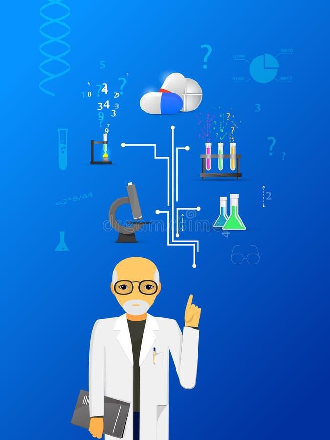 Infographic vetenskap och medicin royaltyfri illustrationer