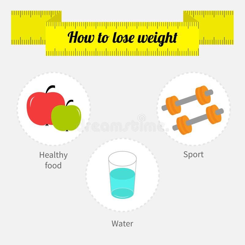 Infographic viktförlust Banta kondition som dricker royaltyfri illustrationer