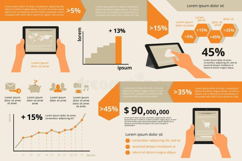 Infographic visualization av användbarhetsminnestavlaPC:n royaltyfri illustrationer