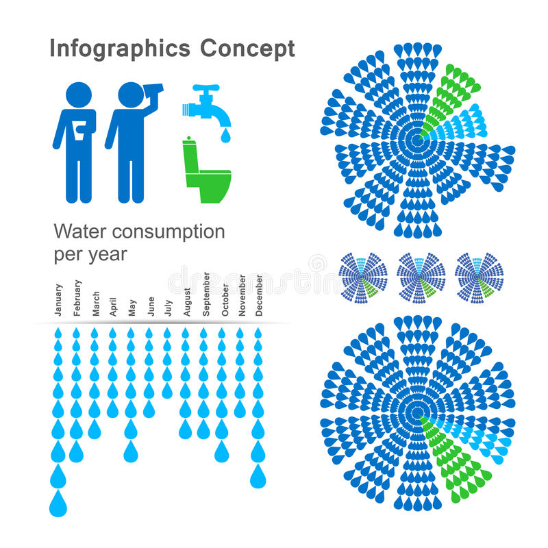 Infographic water consumption royalty free illustration