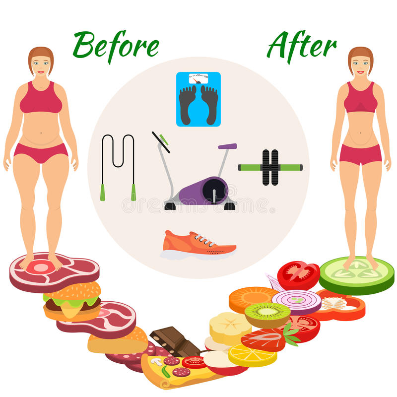 Infographic weight loss royalty free illustration