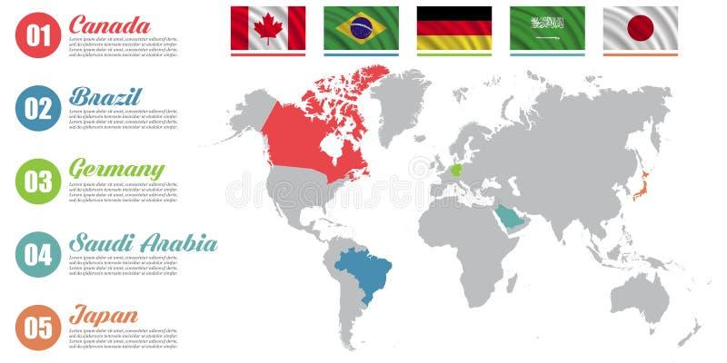 Infographic wereldkaart Diapresentatie Van bedrijfs Canada, Brazilië, Duitsland, Saudi-Arabië, Japan marketing concept Kleurenlan vector illustratie