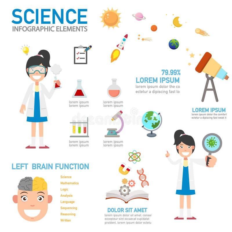 Infographic wetenschap, vector vector illustratie