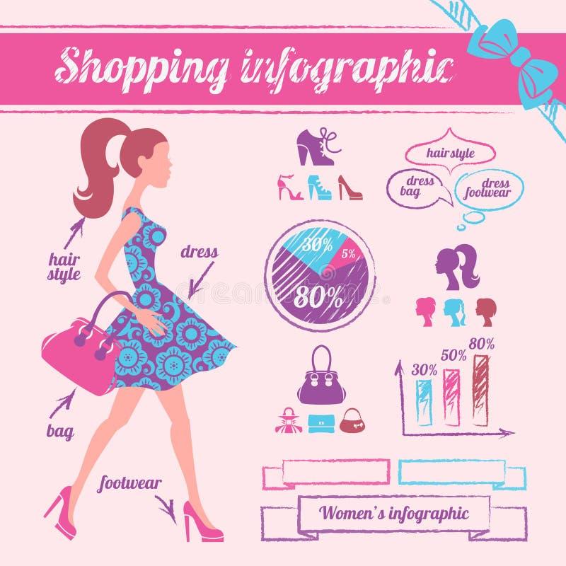 Infographic winkelen van vrouwen stock illustratie