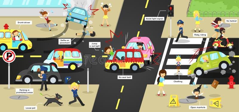Infographic wypadki, urazy, niebezpieczeństwo i zbawcza ostrożność, royalty ilustracja