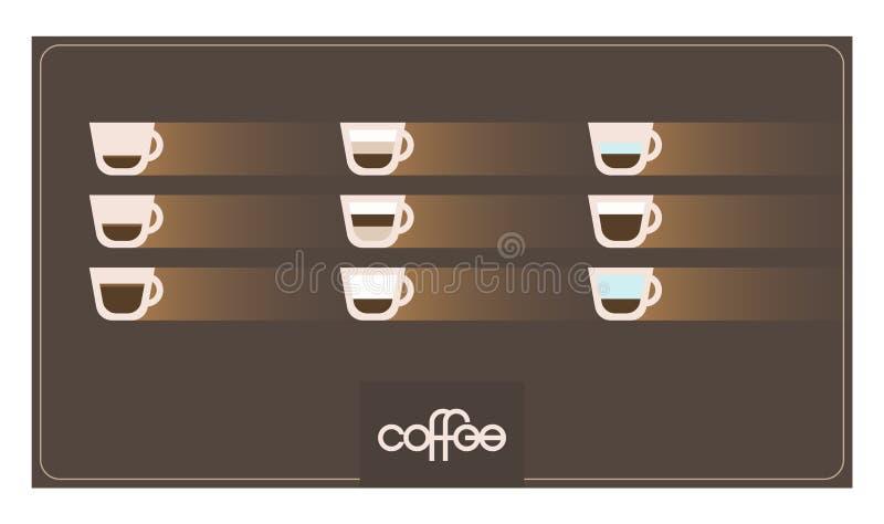Infographic z kawowymi typ Przepisy, proporcje kawy odosobniony menu biel r?wnie? zwr?ci? corel ilustracji wektora royalty ilustracja