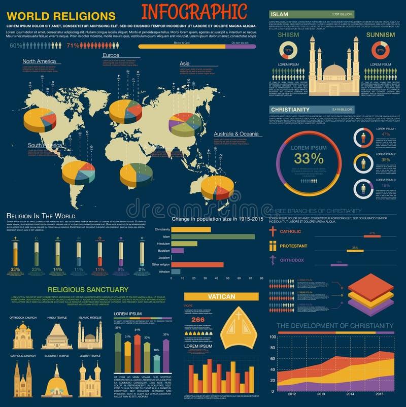 Infographic z mapami światowe religie ilustracja wektor