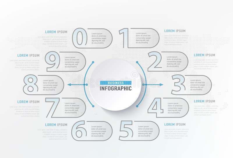 Infographic-Zahl-Schrittelement Grafisches Nomogramm des Kreises, Geschäftsgrafikdesign Auch im corel abgehobenen Betrag stock abbildung