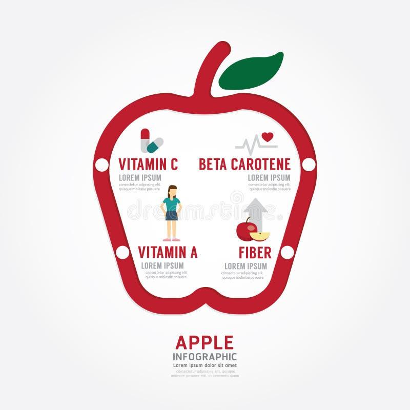 Infographic zdrowie pojęcia szablonu jabłczany projekt royalty ilustracja