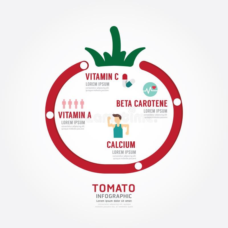 Infographic zdrowie pojęcia szablonu pomidorowy projekt pojęcia vect ilustracja wektor