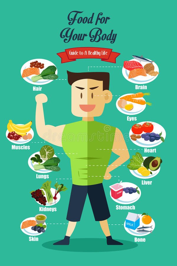 Infographic zdrowy jedzenie ilustracja wektor