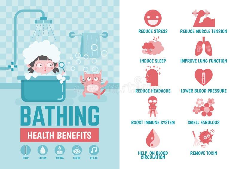 Infographic Zeichentrickfilm-Figur des Gesundheitswesens über das Baden von Gesundheit ist vektor abbildung