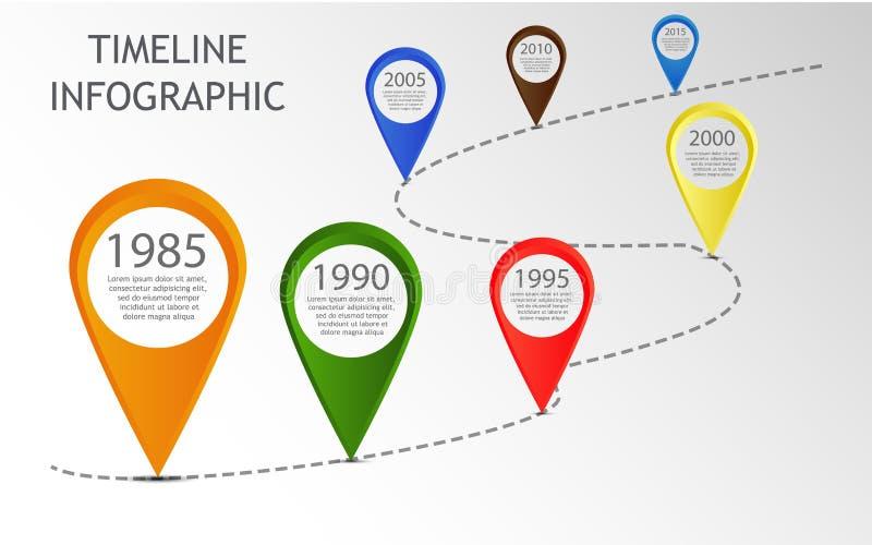 Infographic-Zeitachse lizenzfreie abbildung