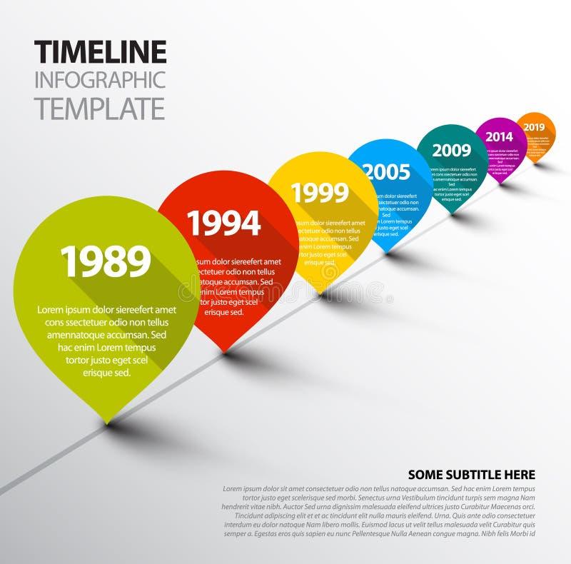 Infographic-Zeitachse-Schablone mit Zeigern lizenzfreie abbildung
