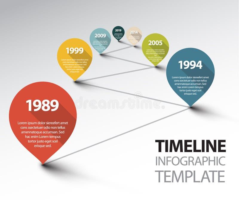 Infographic-Zeitachse-Schablone mit Zeigern auf einer Linie lizenzfreie abbildung