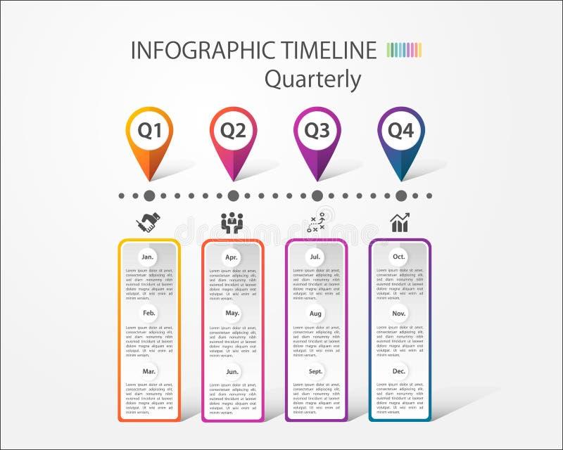 Infographic-Zeitachse zum mehrfachen Zweck des Gebrauches Wie Geschäft Plan, Prozesse, Schritt Quartery lizenzfreies stockfoto