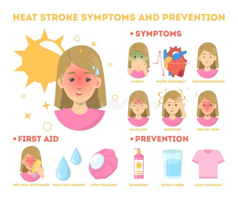 Infographic zonnesteeksymptomen en preventie risico stock illustratie