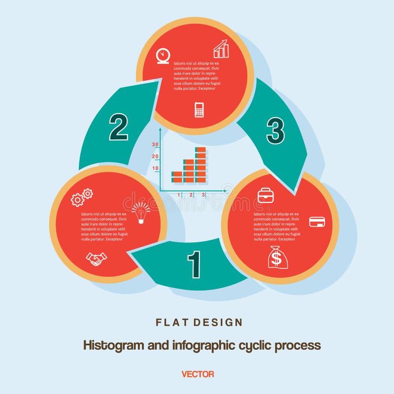 Infographic zyklischer Geschäftsprozess des Histogramms auf drei Positionen lizenzfreie abbildung
