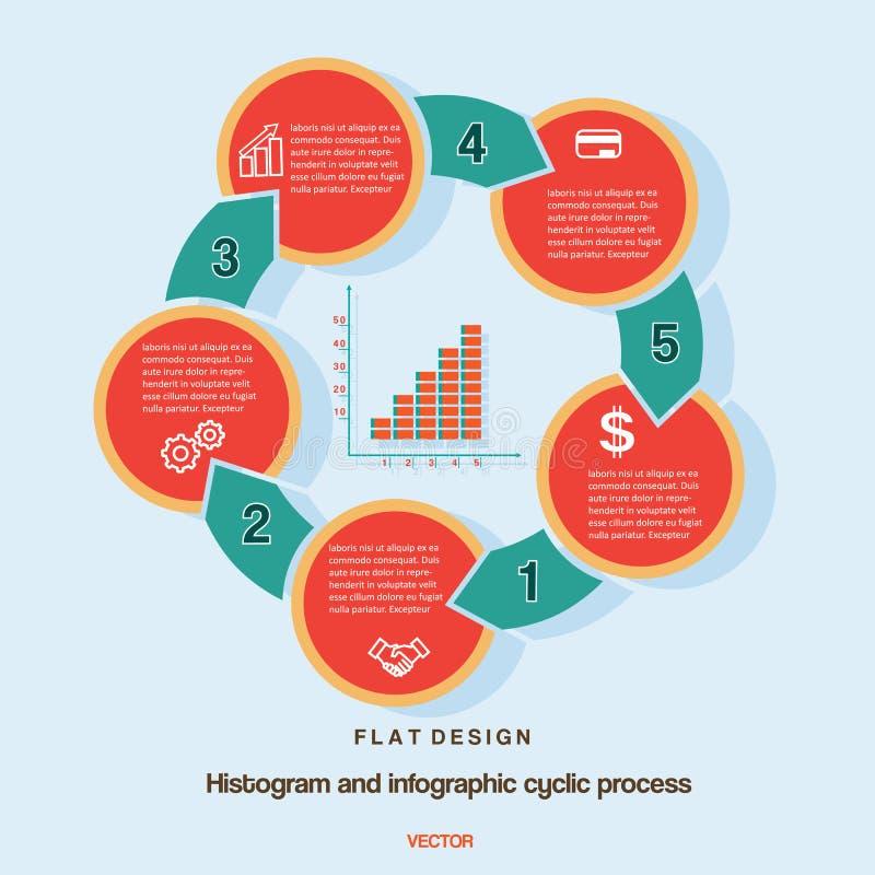 Infographic zyklischer Geschäftsprozess des Histogramms auf fünf Positionen lizenzfreie abbildung