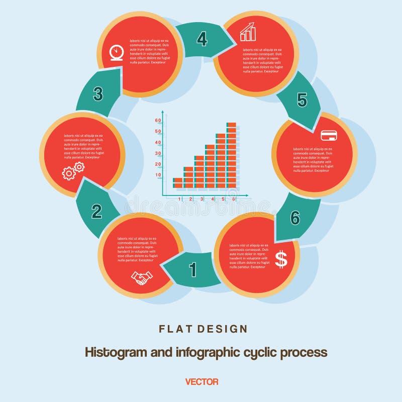 Infographic zyklischer Geschäftsprozess des Histogramms auf sechs Positionen lizenzfreie abbildung