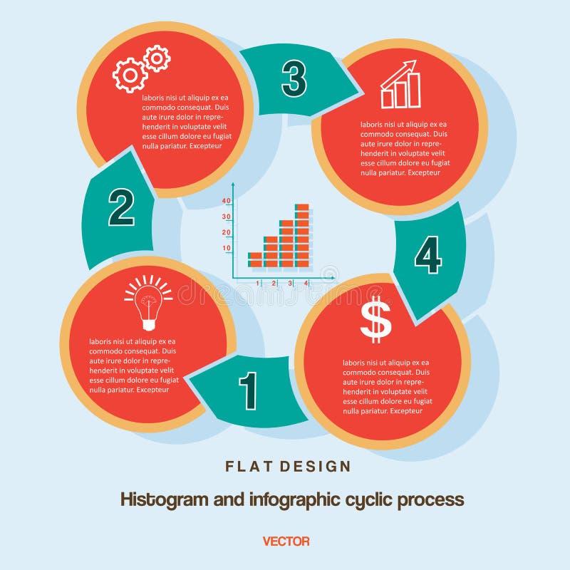 Infographic zyklischer Geschäftsprozess des Histogramms auf vier Positionen lizenzfreie abbildung