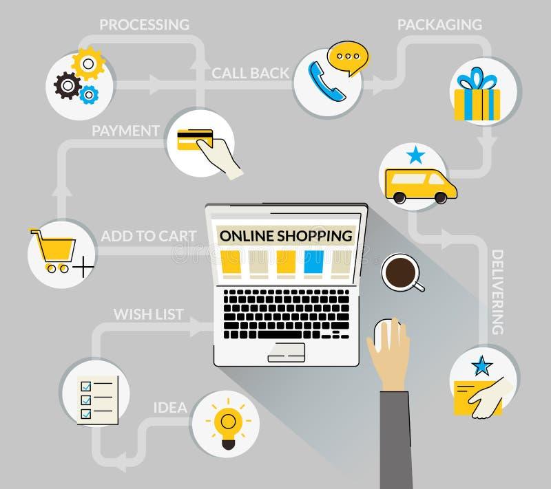 Infographicconcept het kopen van product via stock illustratie