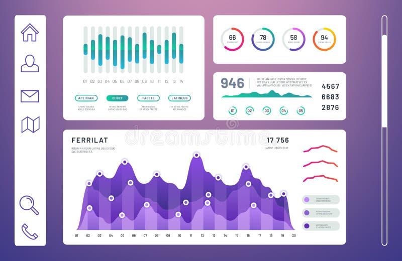 Infographicdashboard, adminpaneel met informatiegrafieken, diagrammen vectormalplaatje royalty-vrije illustratie