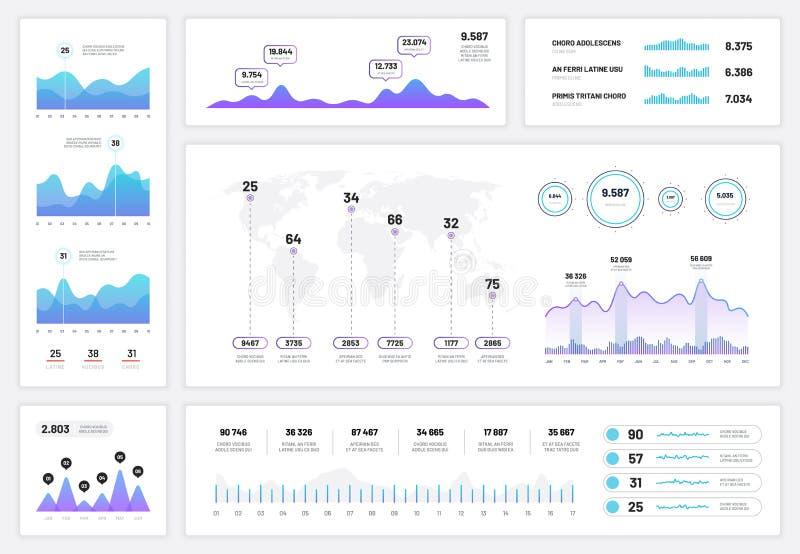 Infographicdashboard Ux ui zet, informatiepaneel met financiëngrafieken, cirkeldiagram en kolomdiagrammen om vooruitgang vector illustratie