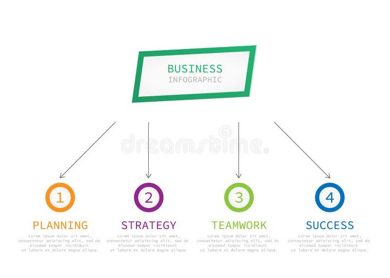 Infographicelementen voor bedrijfs planning vector illustratie