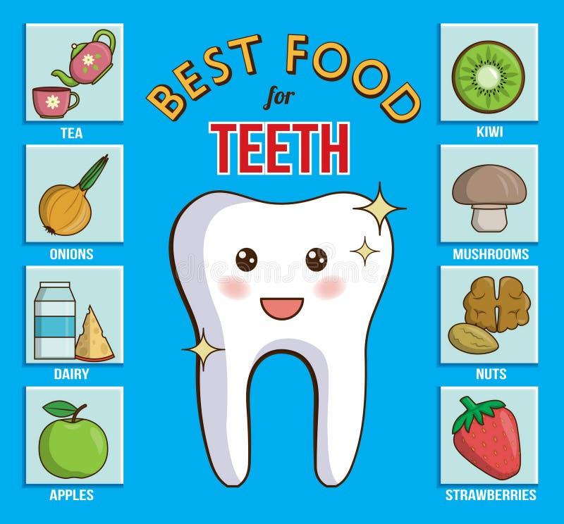Infographicgrafiek voor tand en gezondheidszorg Het toont beste voedingsmiddelen voor tanden, gommen en email Zuivelfabriek, frui vector illustratie