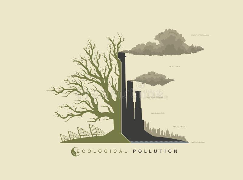 Infographicillustratie van milieuvervuiling vector illustratie