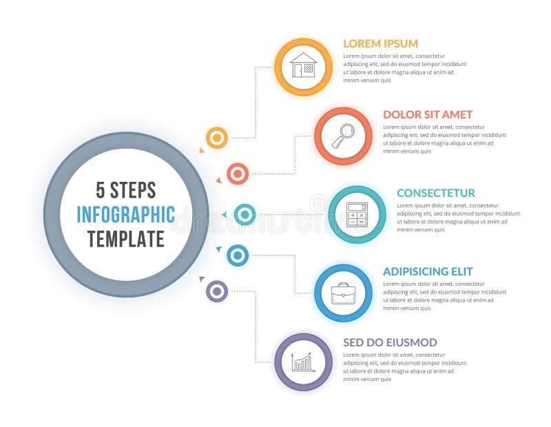 Infographicmalplaatje met vijf stappen royalty-vrije illustratie
