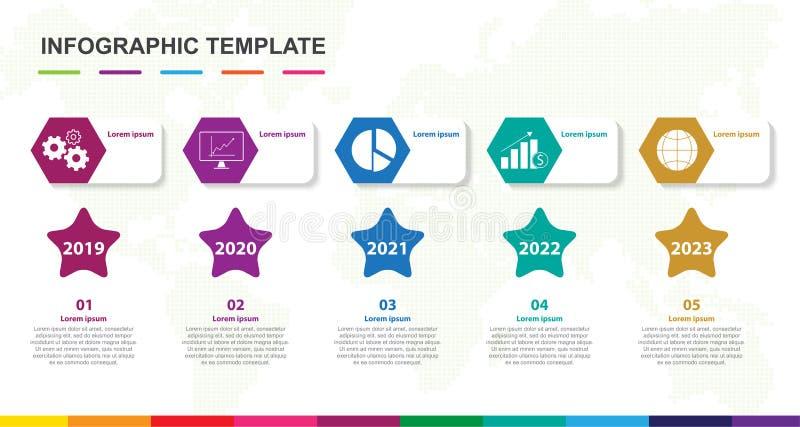 Infographicmalplaatje voor zaken het diagram van de 5 stappenchronologie royalty-vrije stock afbeeldingen