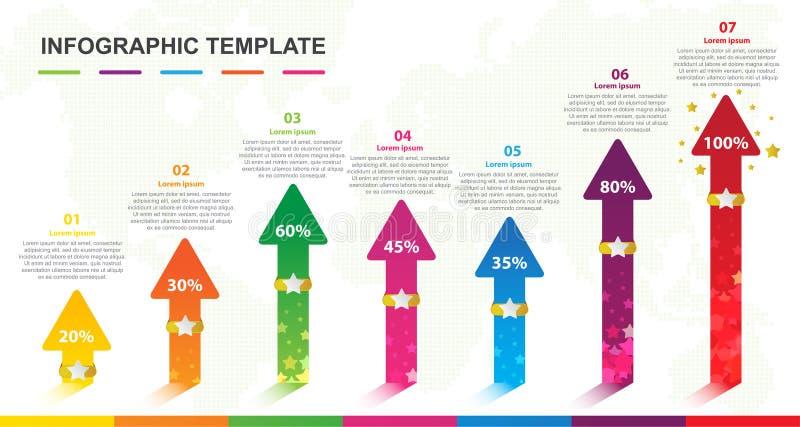 Infographicmalplaatje voor zaken 5 stappen Modern Element met ster in grafiekpijl stock foto
