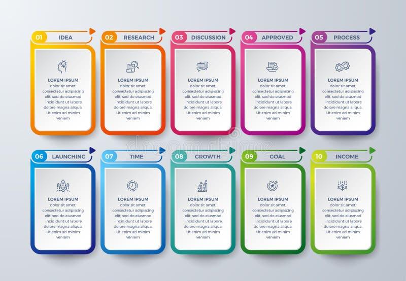 Infographicontwerp met moderne kleuren en eenvoudige pictogrammen Ontwerp het bedrijfs van Infographic met 10 proceskeuzen of sta vector illustratie