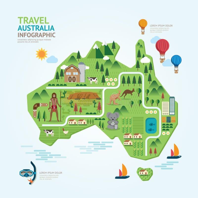 Infographicreis en het malplaatje van de de kaartvorm van oriëntatiepuntaustralië stock illustratie