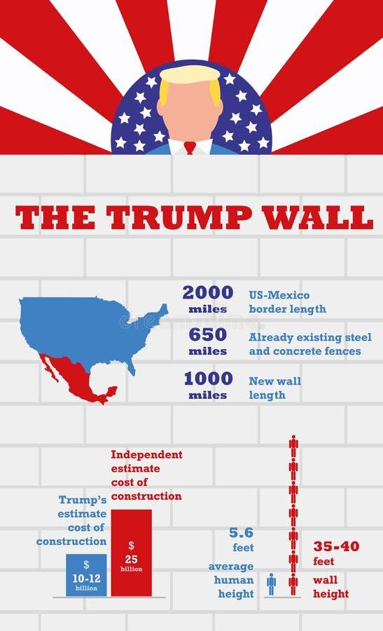 Infographics唐纳德・川普和美国边界墙壁 库存例证