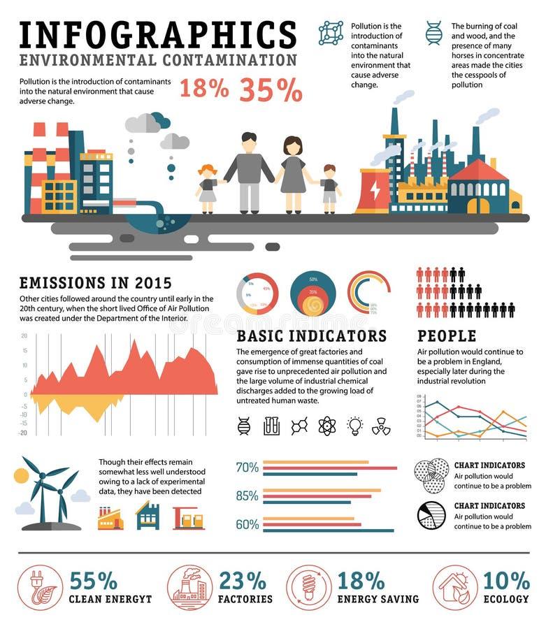 Infographics污染,都市风景,坏 向量例证