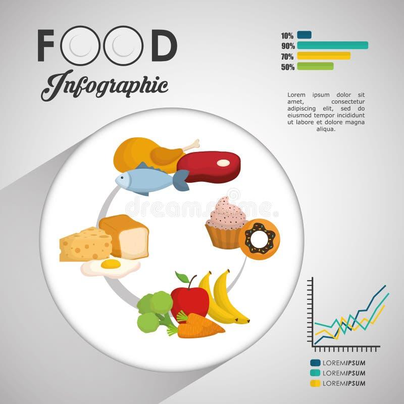 Infographics食物设计,传染媒介例证 库存例证
