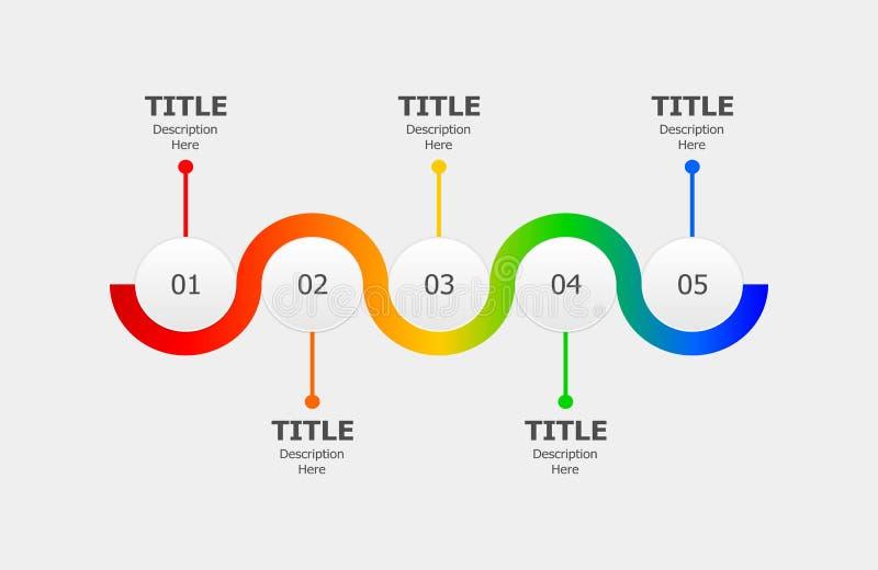 Infographics κύκλων για τη διαδικασία ή την πρόοδο πέντε βημάτων ελεύθερη απεικόνιση δικαιώματος