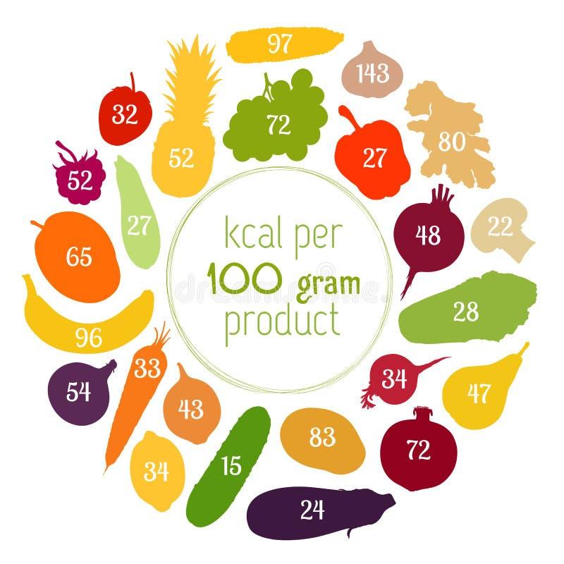Infographics über gesunde Nahrung Wärmeinhalt von Obst und Gemüse von Vektor lizenzfreie abbildung