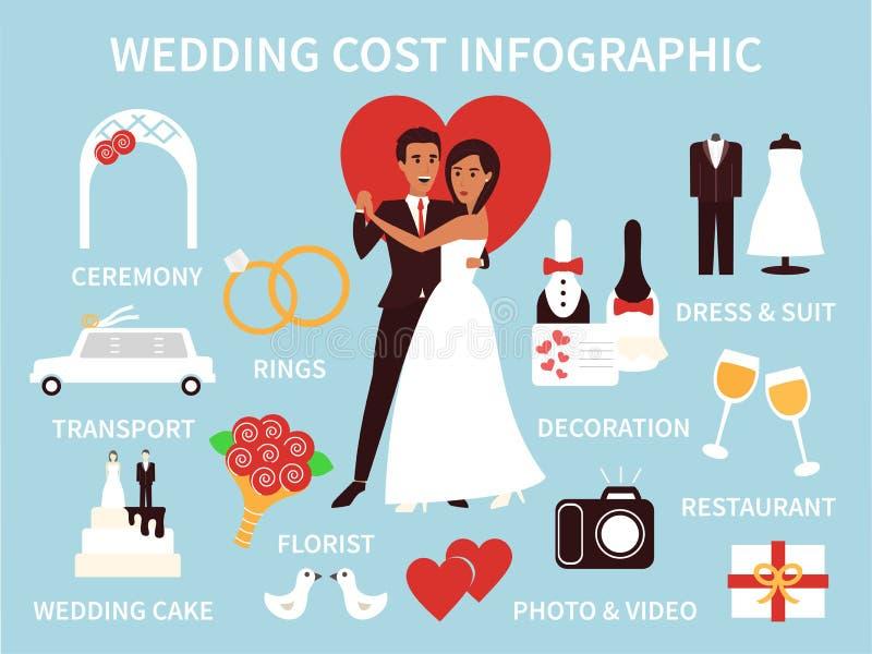 Infographics γαμήλιων δαπανών Οικονομικό σχέδιο για την τελετή και τη διακόσμηση Επίπεδη διανυσματική απεικόνιση απεικόνιση αποθεμάτων