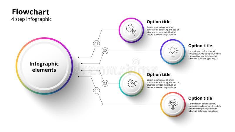 Infographics διαγραμμάτων επιχειρησιακής διαδικασίας με 4 τμήματα βημάτων Circul ελεύθερη απεικόνιση δικαιώματος