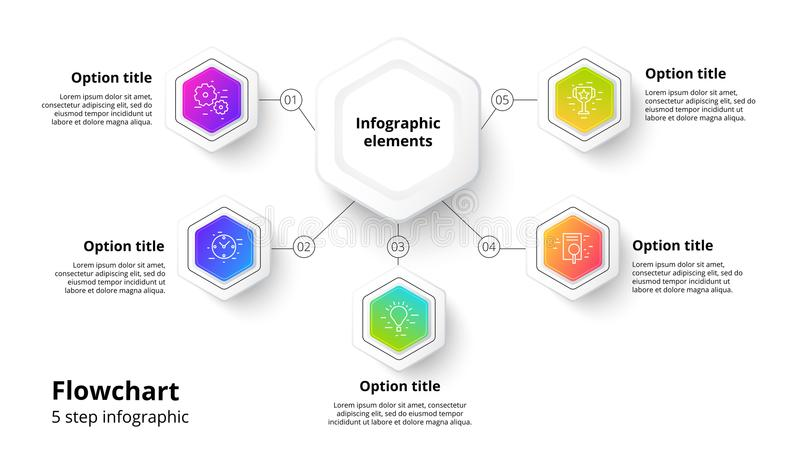 Infographics διαγραμμάτων επιχειρησιακής διαδικασίας με 5 τμήματα βημάτων Circul διανυσματική απεικόνιση