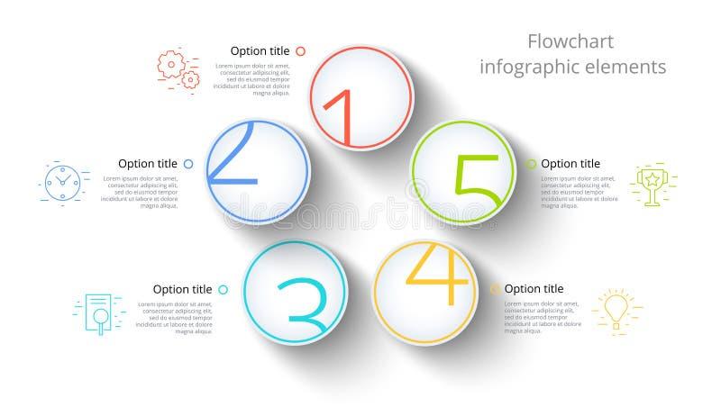 Infographics διαγραμμάτων επιχειρησιακής διαδικασίας με 5 τμήματα βημάτων Circul ελεύθερη απεικόνιση δικαιώματος