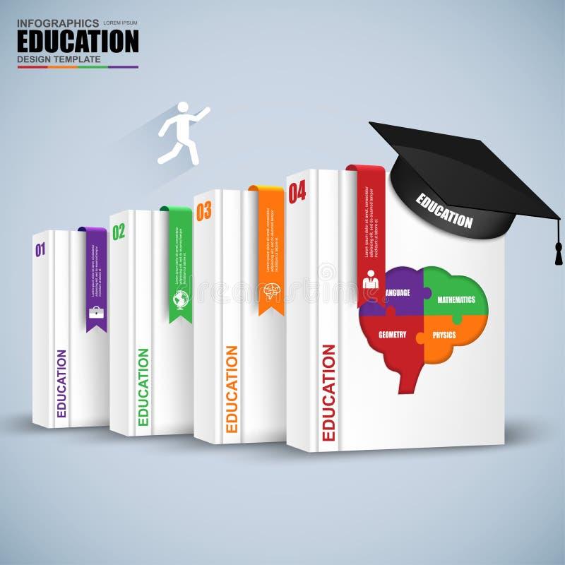 Infographics επιχειρησιακής εκπαίδευσης βημάτων βιβλίων απεικόνιση αποθεμάτων