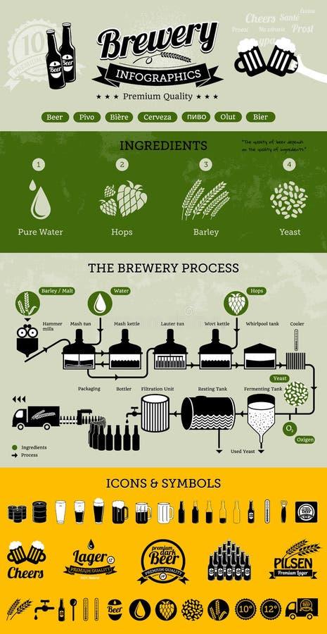 Infographics ζυθοποιείων με τα στοιχεία & τα εικονίδια μπύρας απεικόνιση αποθεμάτων