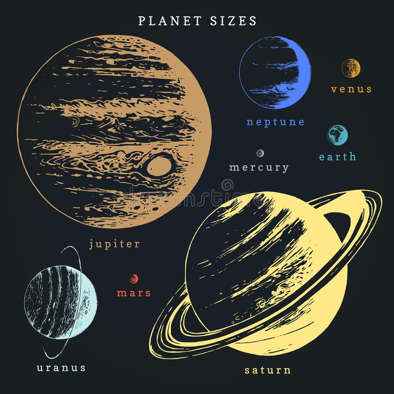 Infographics ηλιακών συστημάτων στο διάνυσμα Συρμένη χέρι απεικόνιση της σύγκρισης πλανητών σε μέγεθος διανυσματική απεικόνιση